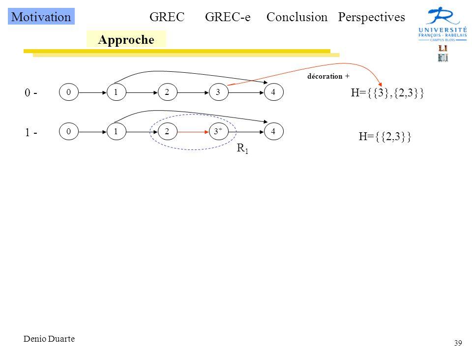 39 Denio Duarte 12340 123+3+ 40 H={{3},{2,3}} H={{2,3}} R1R1 0 - 1 - décoration + Motivation Approche GRECGREC-eConclusionPerspectives