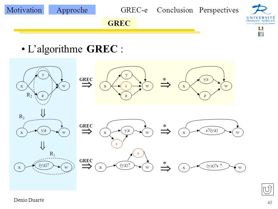 45 Denio Duarte Lalgorithme GREC : MotivationApproche GREC GREC-eConclusionPerspectives x y z w R2R2 x y z ws x y|z w R3R3 x y|z w s x (y|z).