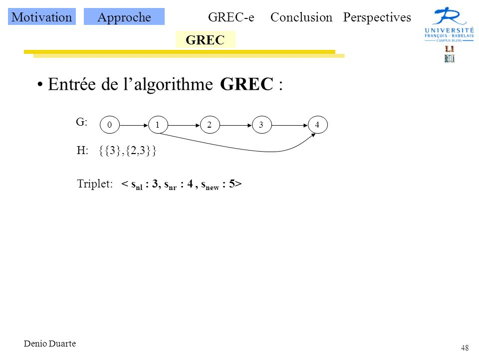 48 Denio Duarte Entrée de lalgorithme GREC : 12340 G: H: {{3},{2,3}} Triplet: MotivationApproche GREC GREC-eConclusionPerspectives