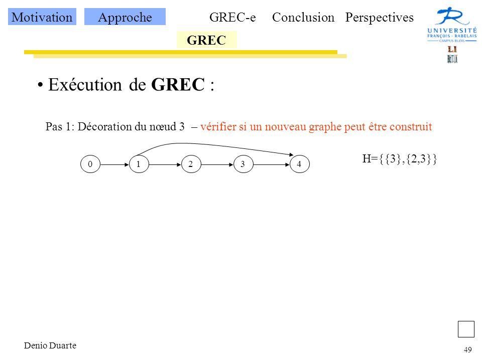 49 Denio Duarte Exécution de GREC : 12340 H={{3},{2,3}} Pas 1: Décoration du nœud 3 – vérifier si un nouveau graphe peut être construit MotivationApproche GREC GREC-eConclusionPerspectives