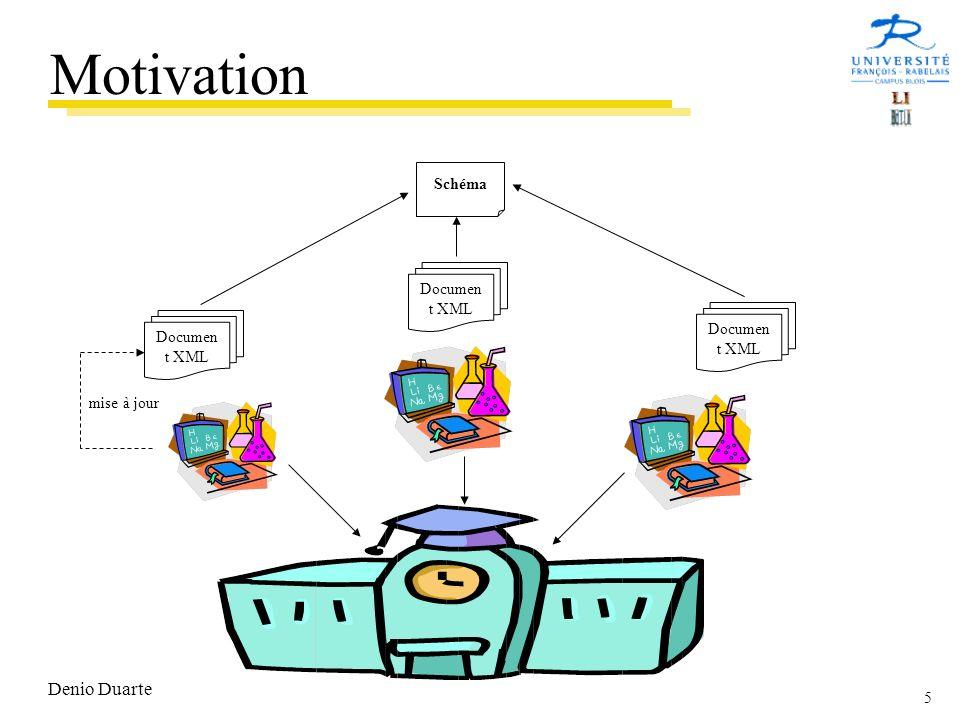 5 Denio Duarte Documen t XML Schéma mise à jour Motivation