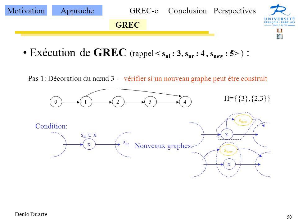 50 Denio Duarte Exécution de GREC (rappel ) : 12340 H={{3},{2,3}} Pas 1: Décoration du nœud 3 – vérifier si un nouveau graphe peut être construit x s nl x s nr x x Condition: s new Nouveaux graphes: MotivationApproche GREC GREC-eConclusionPerspectives