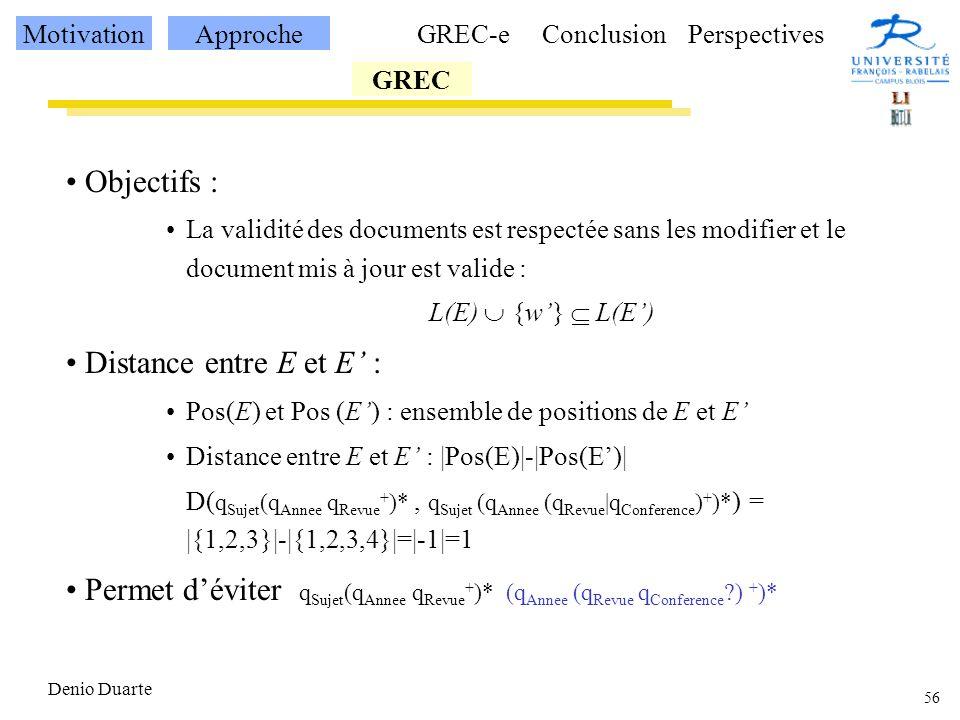 56 Denio Duarte Objectifs : La validité des documents est respectée sans les modifier et le document mis à jour est valide : L(E) {w} L(E) Distance entre E et E : Pos(E) et Pos (E) : ensemble de positions de E et E Distance entre E et E : |Pos(E)|-|Pos(E)| D( q Sujet (q Annee q Revue + )*, q Sujet (q Annee (q Revue |q Conference ) + )* ) = |{1,2,3}|-|{1,2,3,4}|=|-1|=1 Permet déviter q Sujet (q Annee q Revue + )* (q Annee (q Revue q Conference ?) + )* MotivationApproche GREC GREC-eConclusionPerspectives