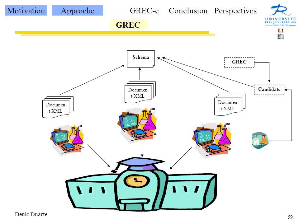 59 Denio Duarte Documen t XML Schéma MotivationApproche GREC GREC-eConclusionPerspectives GREC Candidats