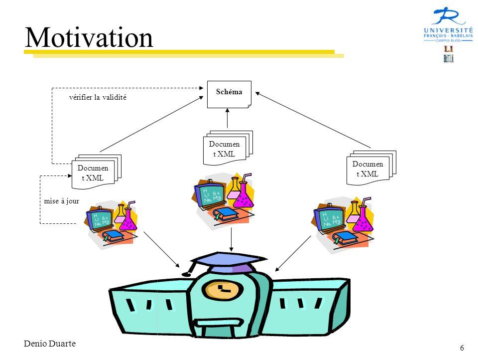 6 Denio Duarte Documen t XML Schéma mise à jour vérifier la validité Motivation