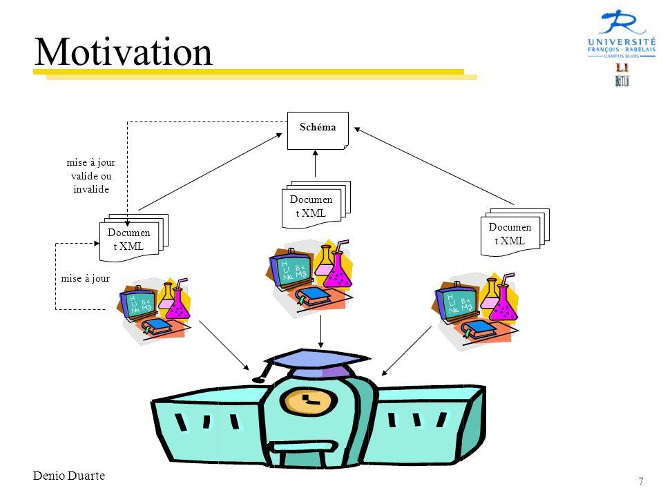 7 Denio Duarte Documen t XML Schéma mise à jour mise à jour valide ou invalide Motivation