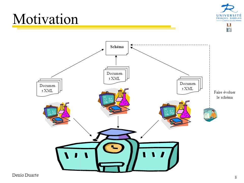 8 Denio Duarte Documen t XML Schéma Faire évoluer le schéma Motivation