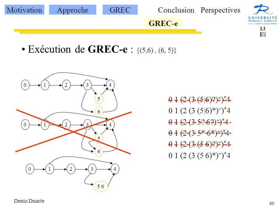 80 Denio Duarte Exécution de GREC-e : {(5,6), (6, 5)} 12340 5 6 12340 5 6 12340 5 6 0 1 (2 (3 (5|6)?) + ) * 4 0 1 (2 (3 (5|6)*) + ) * 4 0 1 (2 (3 5.