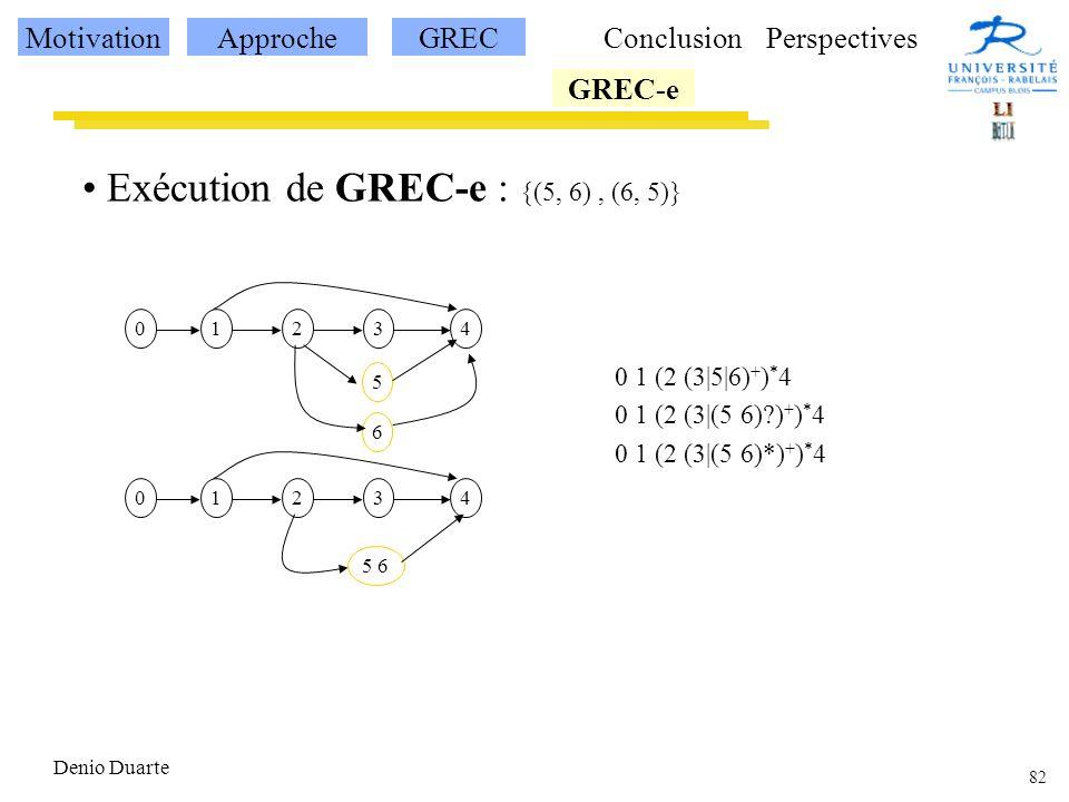 82 Denio Duarte Exécution de GREC-e : {(5, 6), (6, 5)} 12340 5 0 1 (2 (3|5|6) + ) * 4 0 1 (2 (3|(5 6)?) + ) * 4 0 1 (2 (3|(5 6)*) + ) * 4 6 12340 5 6 MotivationApprocheGREC GREC-e ConclusionPerspectives