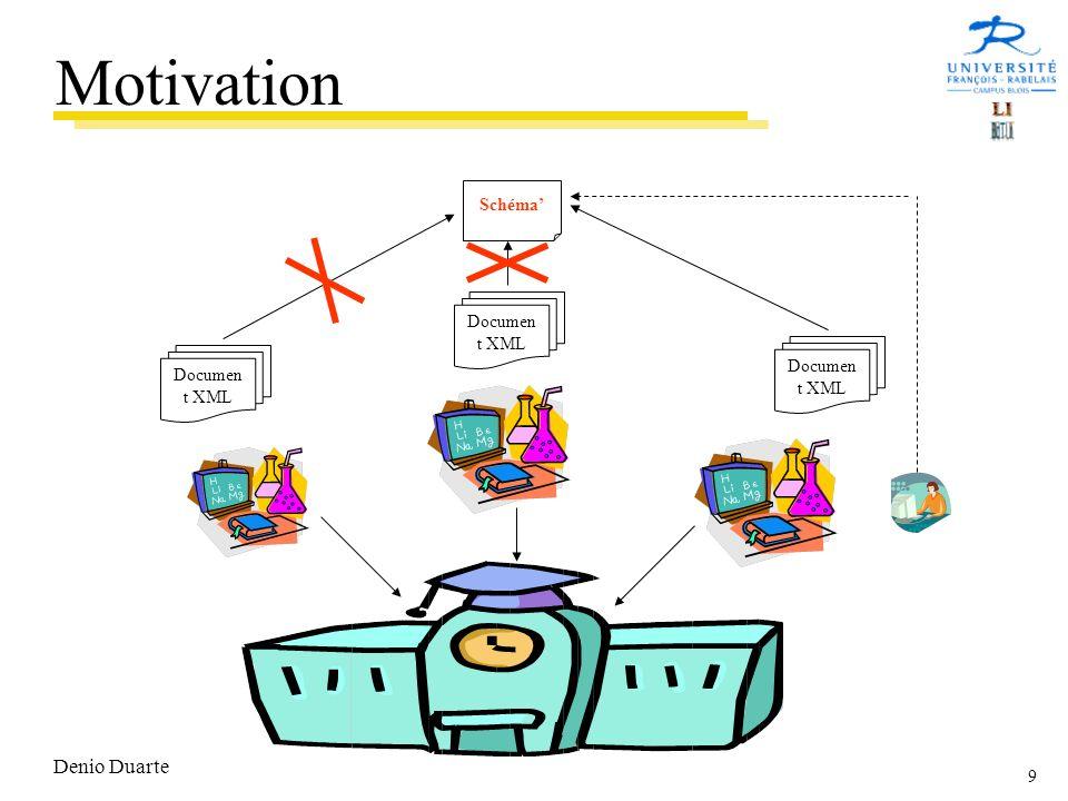9 Denio Duarte Documen t XML Schéma Motivation