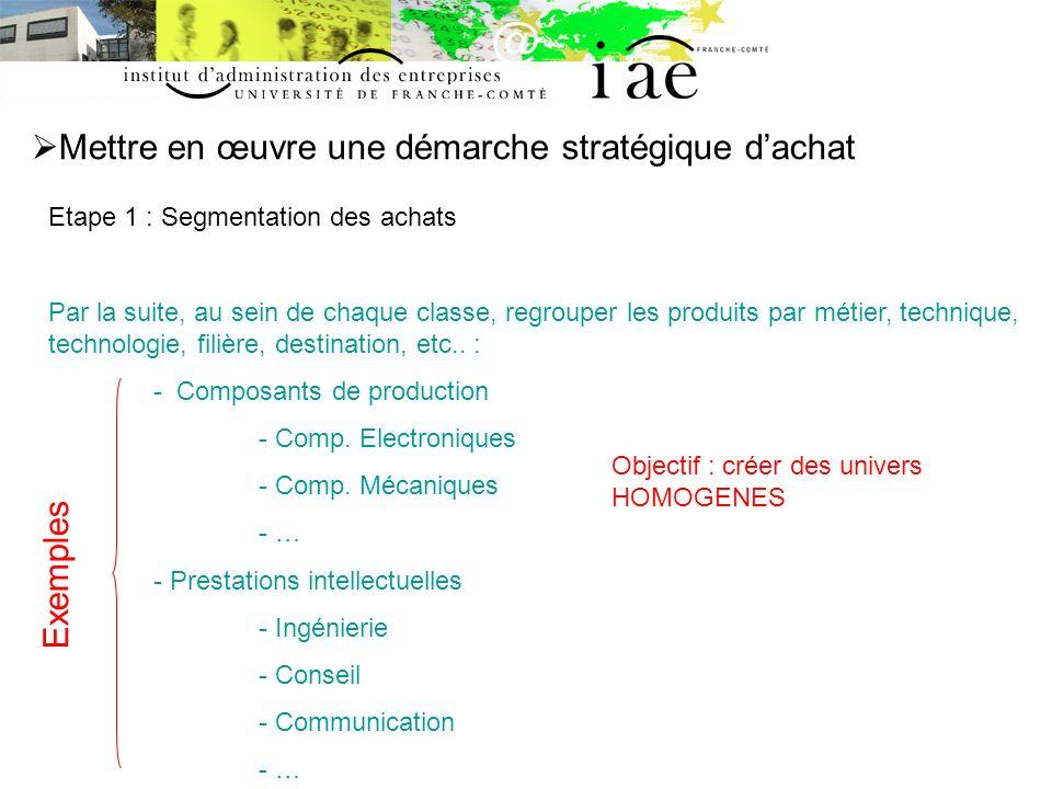 Mettre en œuvre une démarche stratégique dachat Etape 1 : Segmentation des achats Par la suite, au sein de chaque classe, regrouper les produits par m