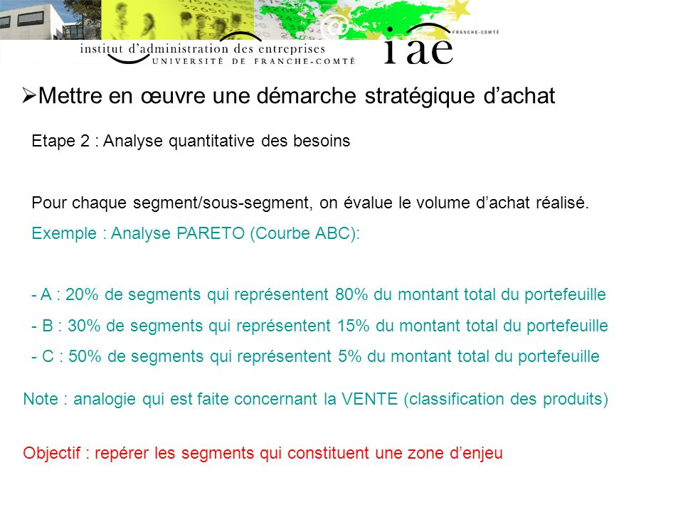 Mettre en œuvre une démarche stratégique dachat Etape 2 : Analyse quantitative des besoins Pour chaque segment/sous-segment, on évalue le volume dacha