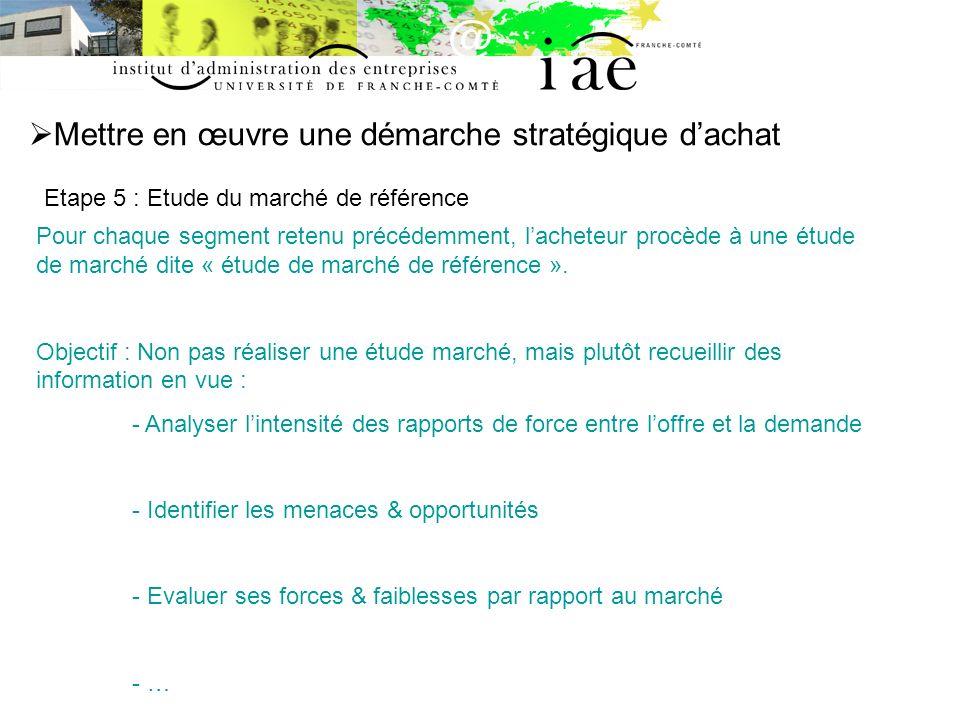 Mettre en œuvre une démarche stratégique dachat Etape 5 : Etude du marché de référence Pour chaque segment retenu précédemment, lacheteur procède à un