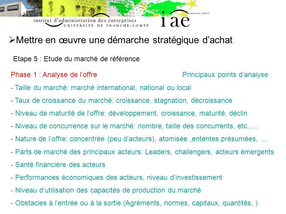 Mettre en œuvre une démarche stratégique dachat Etape 5 : Etude du marché de référence Phase 1 : Analyse de loffrePrincipaux points danalyse - Taille