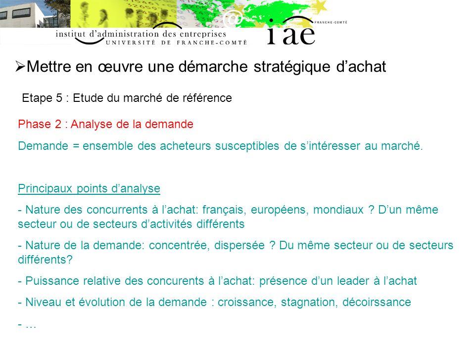 Mettre en œuvre une démarche stratégique dachat Etape 5 : Etude du marché de référence Phase 2 : Analyse de la demande Demande = ensemble des acheteur