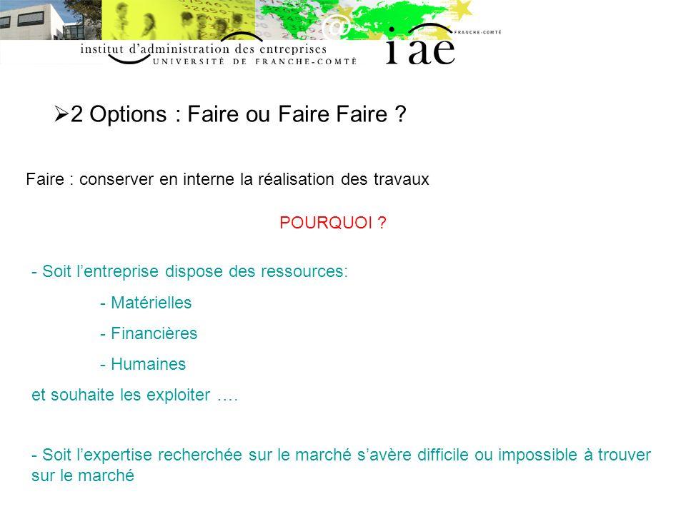 2 Options : Faire ou Faire Faire .