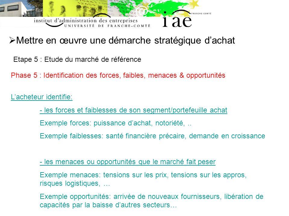 Mettre en œuvre une démarche stratégique dachat Etape 5 : Etude du marché de référence Phase 5 : Identification des forces, faibles, menaces & opportu
