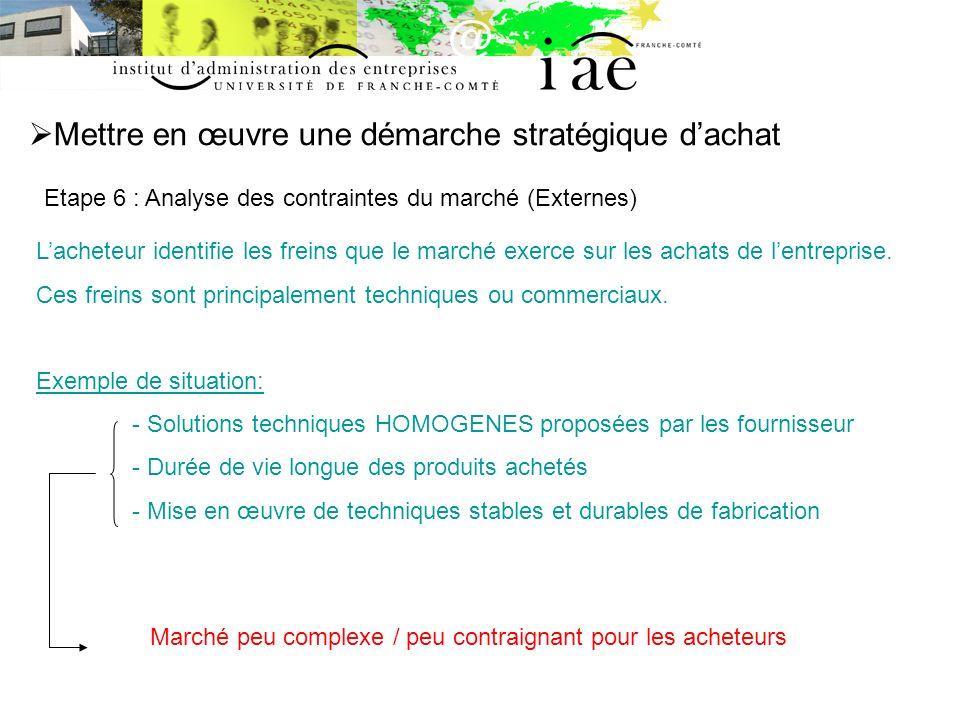 Mettre en œuvre une démarche stratégique dachat Etape 6 : Analyse des contraintes du marché (Externes) Lacheteur identifie les freins que le marché ex