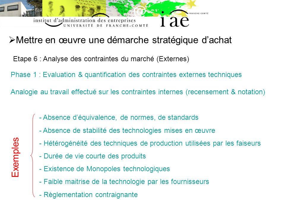 Mettre en œuvre une démarche stratégique dachat Etape 6 : Analyse des contraintes du marché (Externes) Phase 1 : Evaluation & quantification des contr
