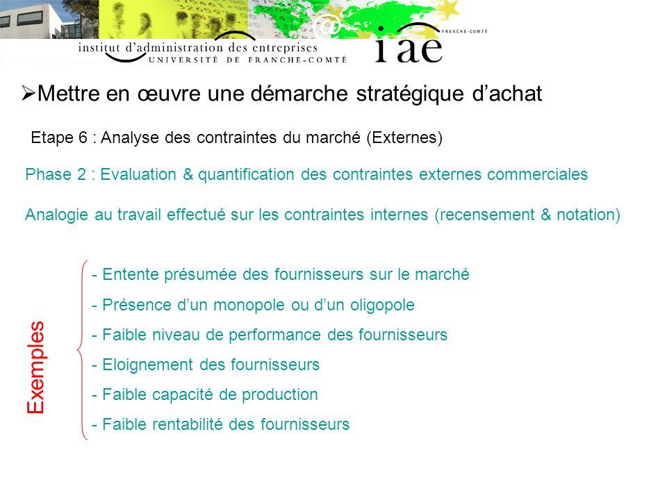 Mettre en œuvre une démarche stratégique dachat Etape 6 : Analyse des contraintes du marché (Externes) Phase 2 : Evaluation & quantification des contr