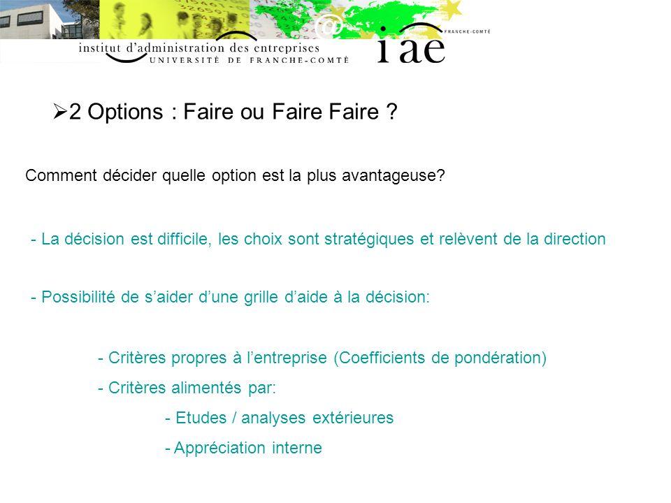 2 Options : Faire ou Faire Faire ? Comment décider quelle option est la plus avantageuse? - La décision est difficile, les choix sont stratégiques et
