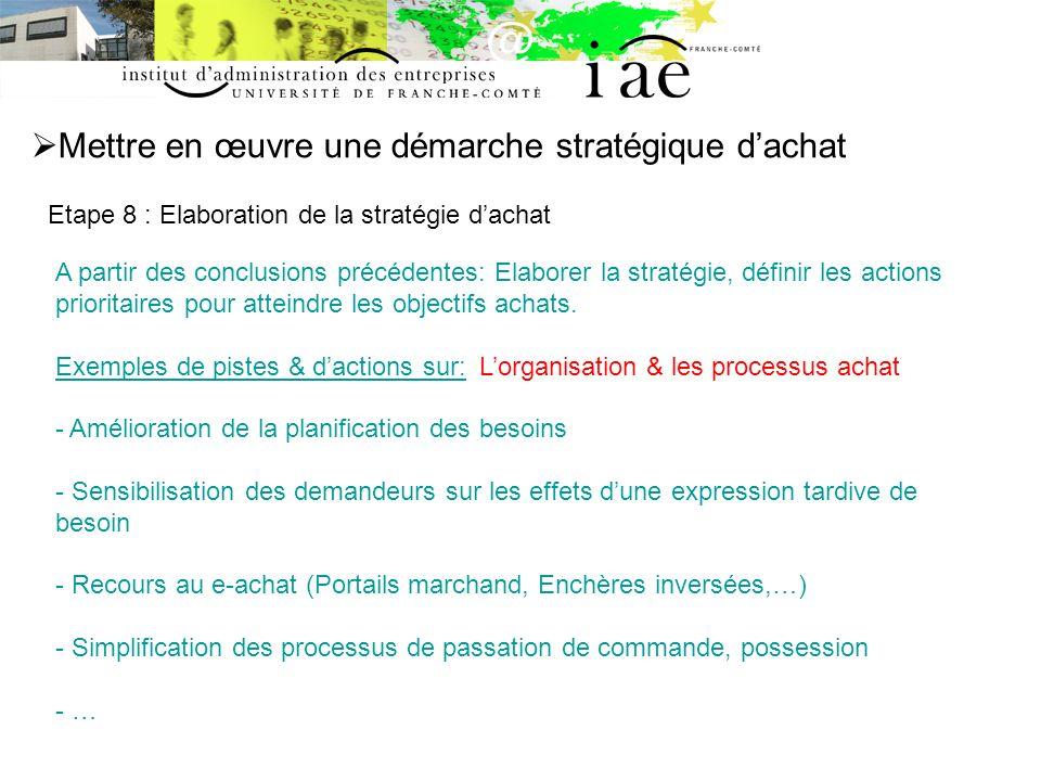 Mettre en œuvre une démarche stratégique dachat Etape 8 : Elaboration de la stratégie dachat A partir des conclusions précédentes: Elaborer la stratég
