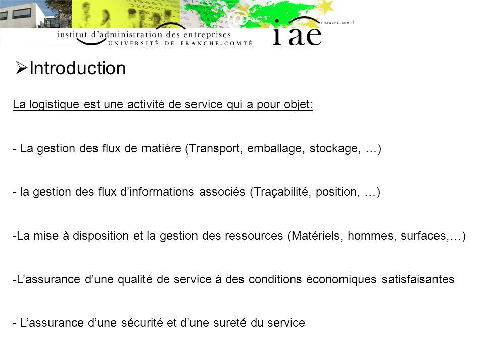 Introduction La logistique est une activité de service qui a pour objet: - La gestion des flux de matière (Transport, emballage, stockage, …) - la ges
