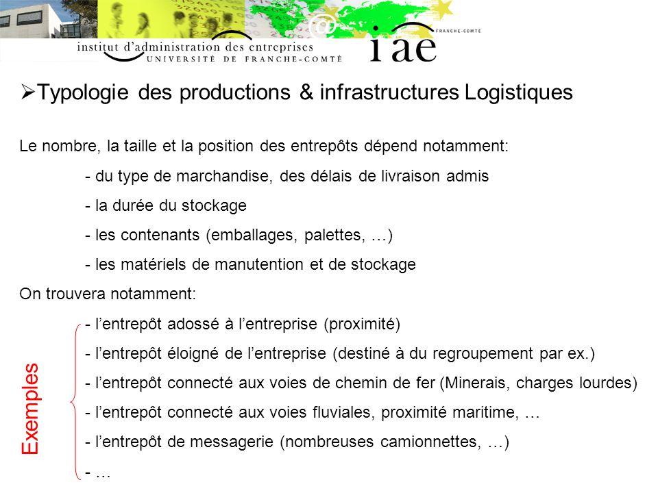Typologie des productions & infrastructures Logistiques Le nombre, la taille et la position des entrepôts dépend notamment: - du type de marchandise,