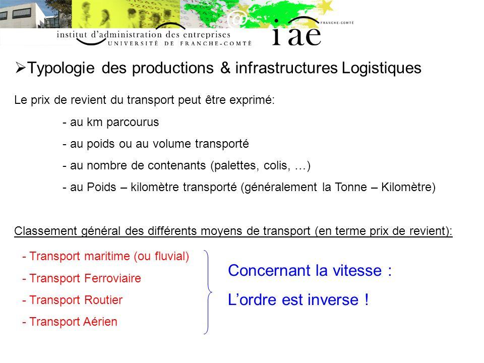 Typologie des productions & infrastructures Logistiques Le prix de revient du transport peut être exprimé: - au km parcourus - au poids ou au volume t
