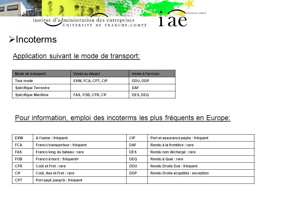 Incoterms Mode de transportVente au départVente à larrivée Tout modeEXW, FCA, CPT, CIPDDU, DDP Spécifique Terrestre DAF Spécifique MaritimeFAS, FOB, C