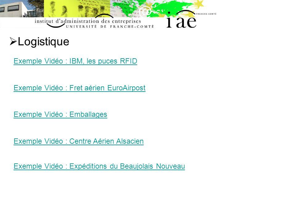 Logistique Exemple Vidéo : IBM, les puces RFID Exemple Vidéo : Fret aérien EuroAirpost Exemple Vidéo : Emballages Exemple Vidéo : Centre Aérien Alsaci