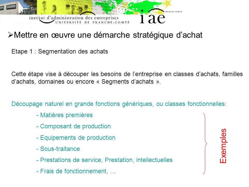 Mettre en œuvre une démarche stratégique dachat Etape 1 : Segmentation des achats Par la suite, au sein de chaque classe, regrouper les produits par métier, technique, technologie, filière, destination, etc..