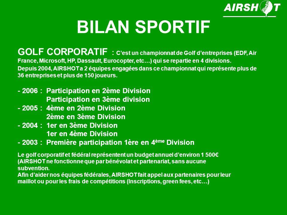BILAN SPORTIF CHAMPIONNAT DU CLUB : Cest un tournoi ouvert à lensemble des membres AIRSHOT.