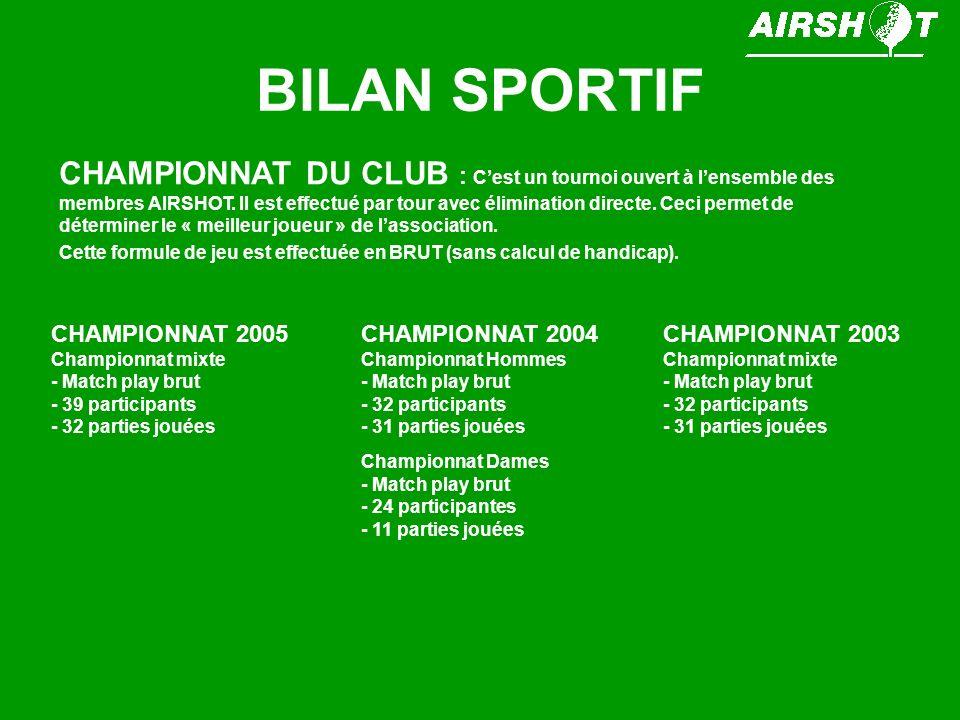 BILAN SPORTIF CHAMPIONNAT DU CLUB : Cest un tournoi ouvert à lensemble des membres AIRSHOT. Il est effectué par tour avec élimination directe. Ceci pe