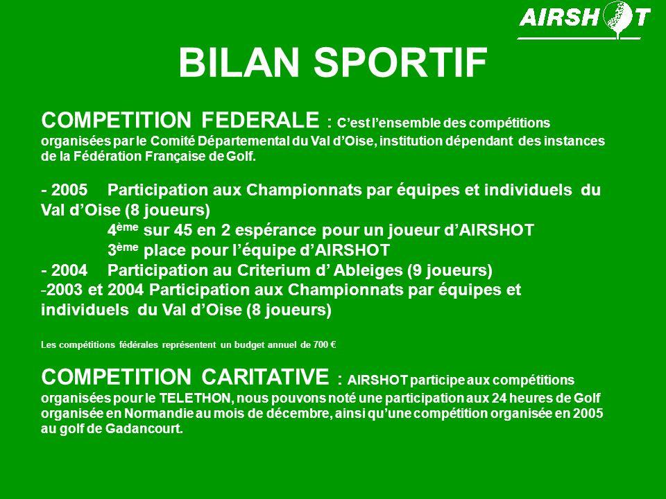 BILAN SPORTIF COMPETITION FEDERALE : Cest lensemble des compétitions organisées par le Comité Départemental du Val dOise, institution dépendant des in