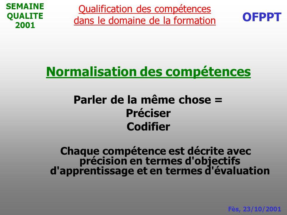 SEMAINE QUALITE 2001 Normalisation des compétences Parler de la même chose = Préciser Codifier Chaque compétence est décrite avec précision en termes d objectifs d apprentissage et en termes d évaluation OFPPT Qualification des compétences dans le domaine de la formation Fès, 23/10/2001