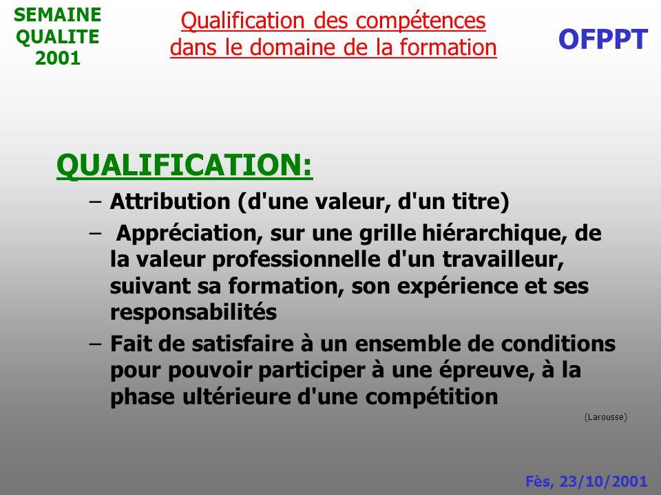 SEMAINE QUALITE 2001 QUALIFICATION: –Attribution (d une valeur, d un titre) – Appréciation, sur une grille hiérarchique, de la valeur professionnelle d un travailleur, suivant sa formation, son expérience et ses responsabilités –Fait de satisfaire à un ensemble de conditions pour pouvoir participer à une épreuve, à la phase ultérieure d une compétition (Larousse) OFPPT Qualification des compétences dans le domaine de la formation Fès, 23/10/2001
