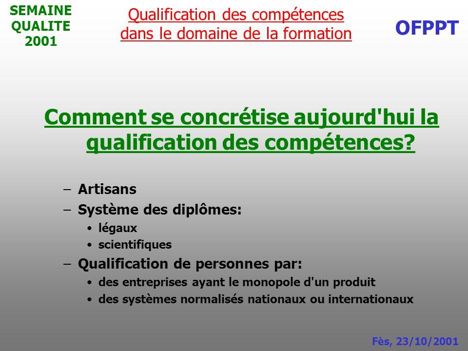 SEMAINE QUALITE 2001 Comment se concrétise aujourd'hui la qualification des compétences? –Artisans –Système des diplômes: légaux scientifiques –Qualif