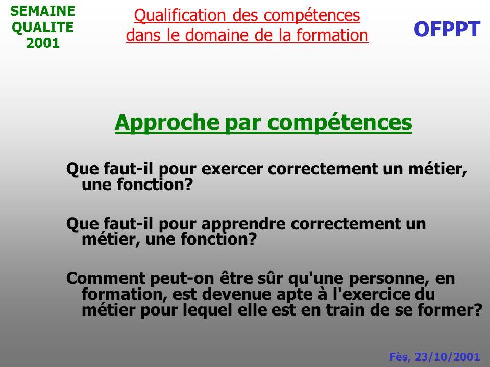 SEMAINE QUALITE 2001 Approche par compétences Que faut-il pour exercer correctement un métier, une fonction.