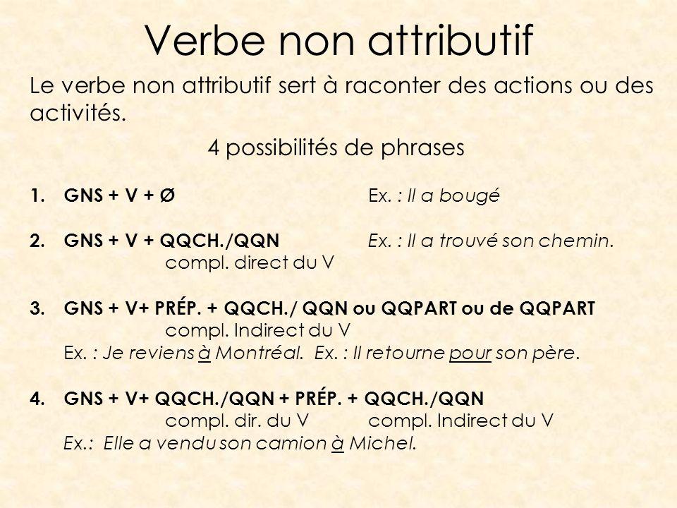 Verbe non attributif 4 possibilités de phrases 1.GNS + V + Ø Ex. : Il a bougé 2.GNS + V + QQCH./QQN Ex. : Il a trouvé son chemin. compl. direct du V 3