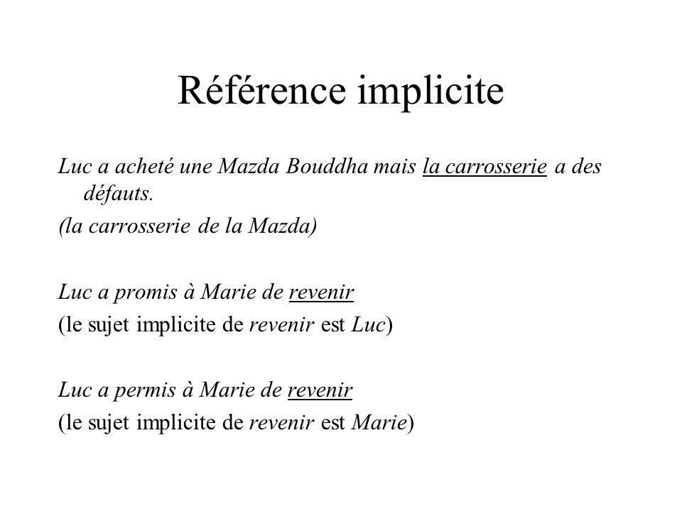 Référence implicite Luc a acheté une Mazda Bouddha mais la carrosserie a des défauts.