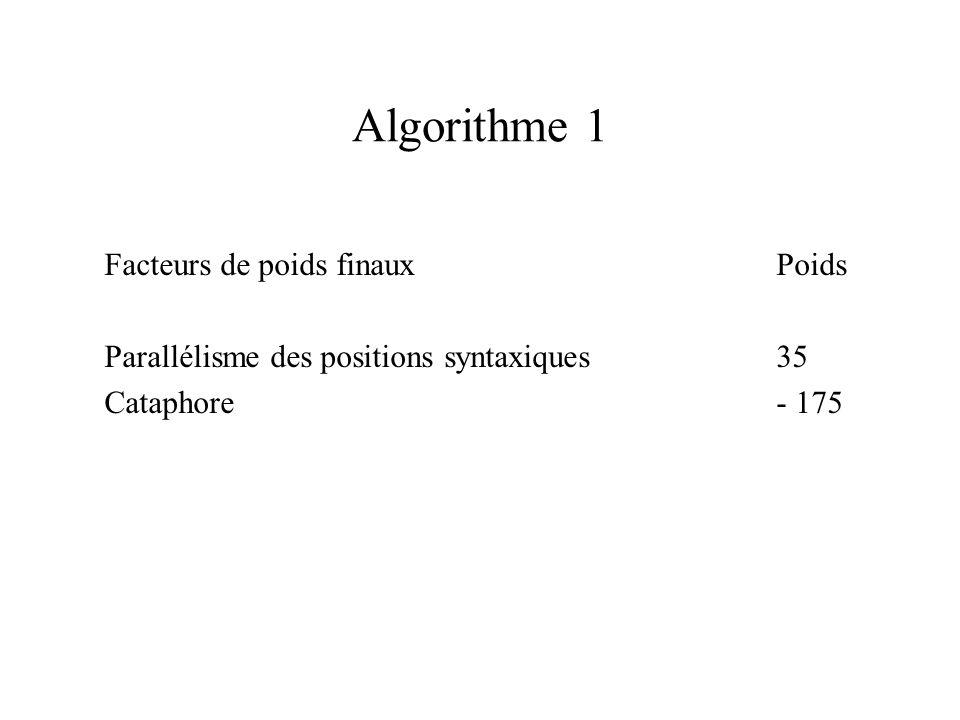 Algorithme 1 Facteurs de poids finauxPoids Parallélisme des positions syntaxiques35 Cataphore- 175