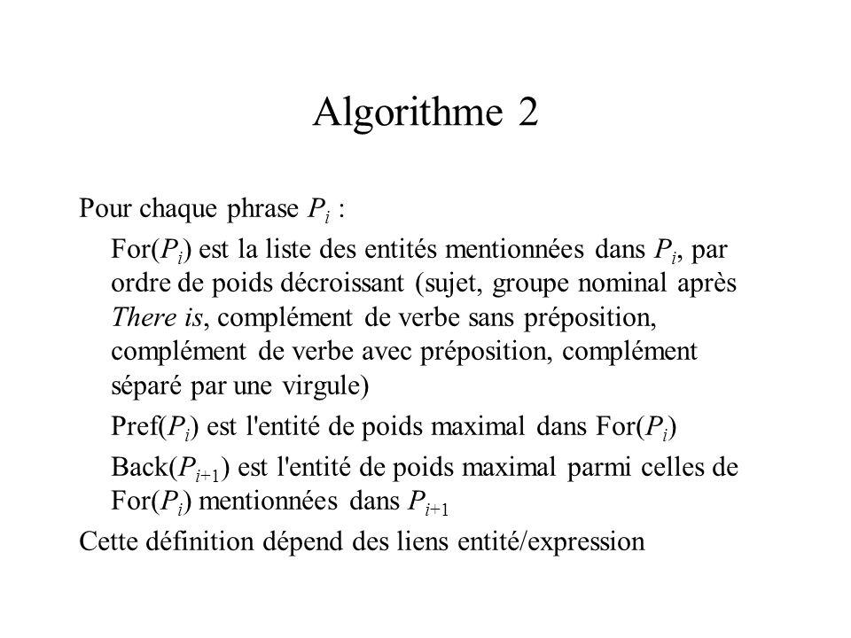 Algorithme 2 Pour chaque phrase P i : For(P i ) est la liste des entités mentionnées dans P i, par ordre de poids décroissant (sujet, groupe nominal après There is, complément de verbe sans préposition, complément de verbe avec préposition, complément séparé par une virgule) Pref(P i ) est l entité de poids maximal dans For(P i ) Back(P i+1 ) est l entité de poids maximal parmi celles de For(P i ) mentionnées dans P i+1 Cette définition dépend des liens entité/expression