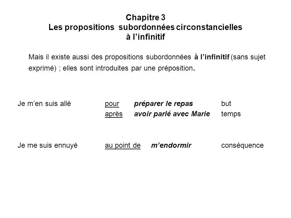 Chapitre 3 Les propositions subordonnées circonstancielles à linfinitif Mais il existe aussi des propositions subordonnées à linfinitif (sans sujet exprimé) ; elles sont introduites par une préposition.
