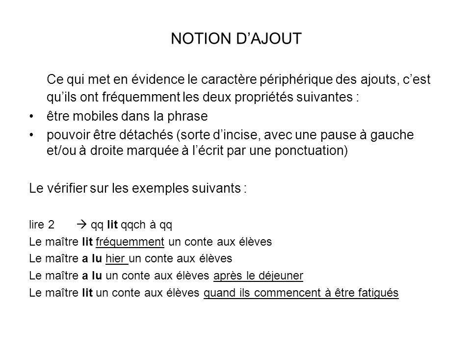 PARTIE IV Chapitre 1 (suite) a) Rappel : La Proposition subordonnée interrogative (= introduite par un mot interr.) (1)[Je] [te] demande [quel légume tu as choisi] Prop.