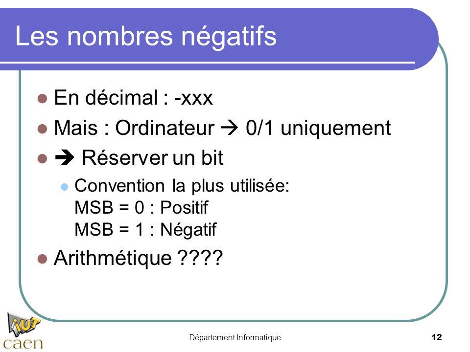 Département Informatique12 Les nombres négatifs En décimal : -xxx Mais : Ordinateur 0/1 uniquement Réserver un bit Convention la plus utilisée: MSB =