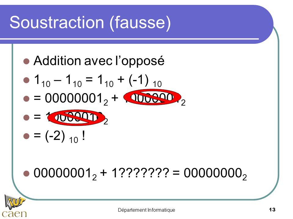 Département Informatique13 Soustraction (fausse) Addition avec lopposé 1 10 – 1 10 = 1 10 + (-1) 10 = 00000001 2 + 10000001 2 = 10000010 2 = (-2) 10 !