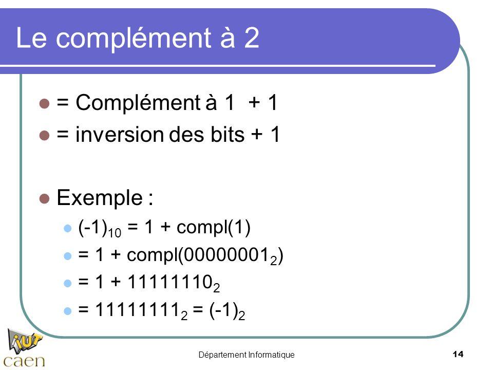 Département Informatique14 Le complément à 2 = Complément à 1 + 1 = inversion des bits + 1 Exemple : (-1) 10 = 1 + compl(1) = 1 + compl(00000001 2 ) =