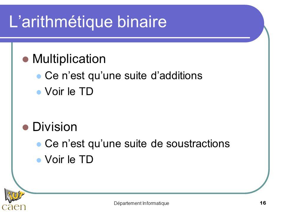 Département Informatique16 Larithmétique binaire Multiplication Ce nest quune suite dadditions Voir le TD Division Ce nest quune suite de soustraction