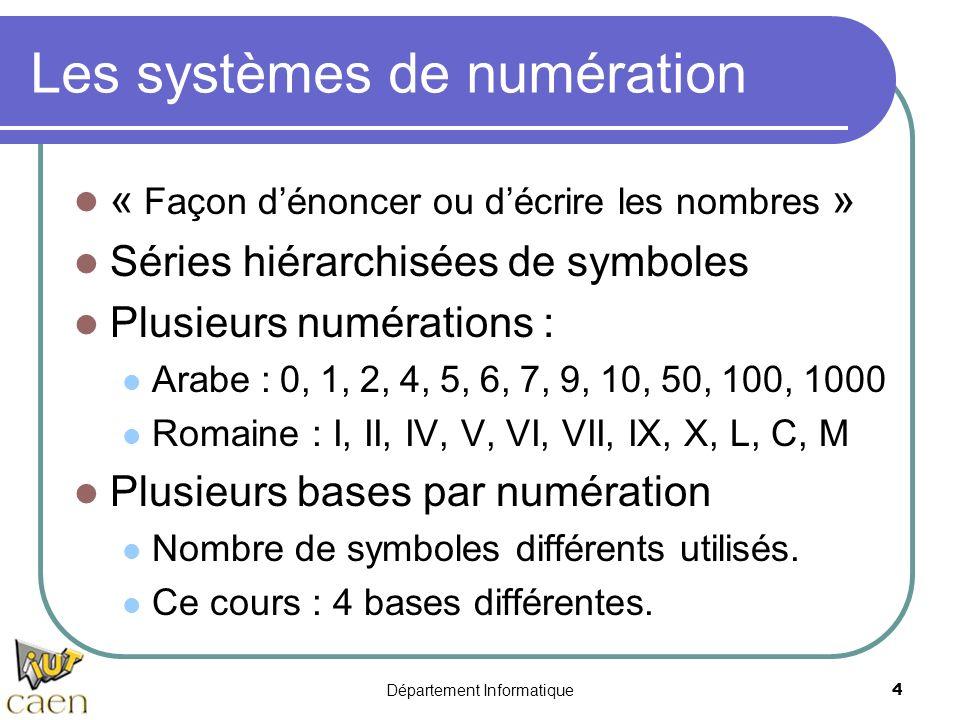 Département Informatique4 Les systèmes de numération « Façon dénoncer ou décrire les nombres » Séries hiérarchisées de symboles Plusieurs numérations